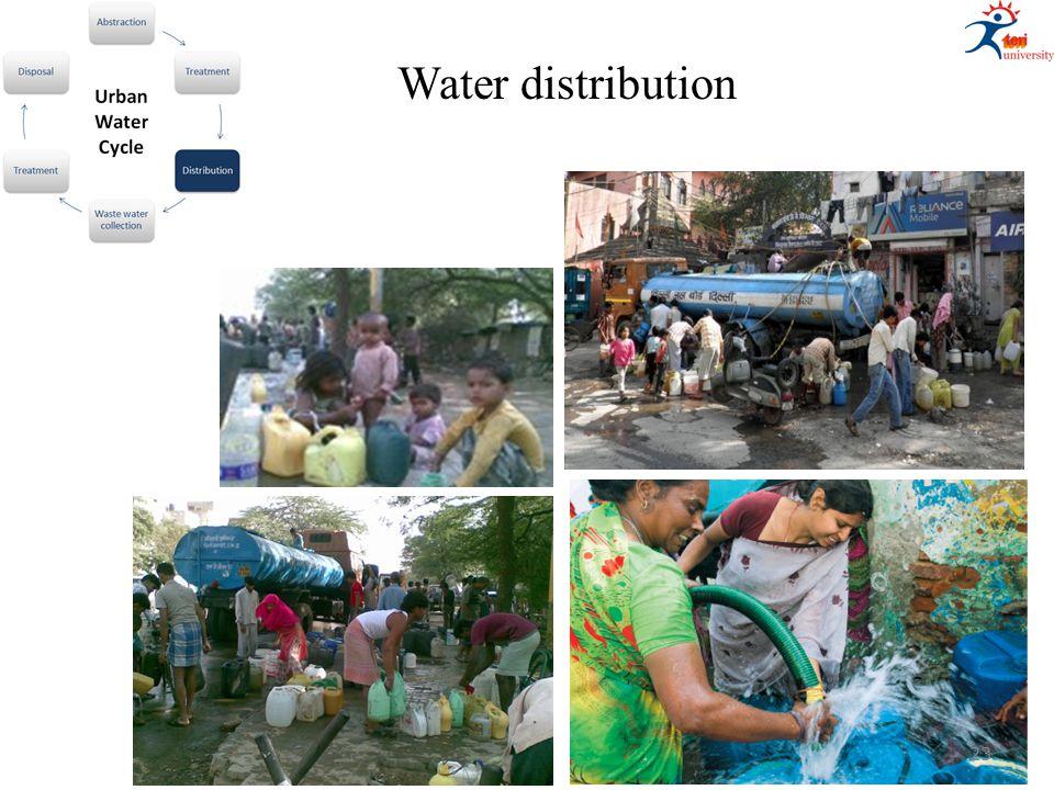 Water distribution 23