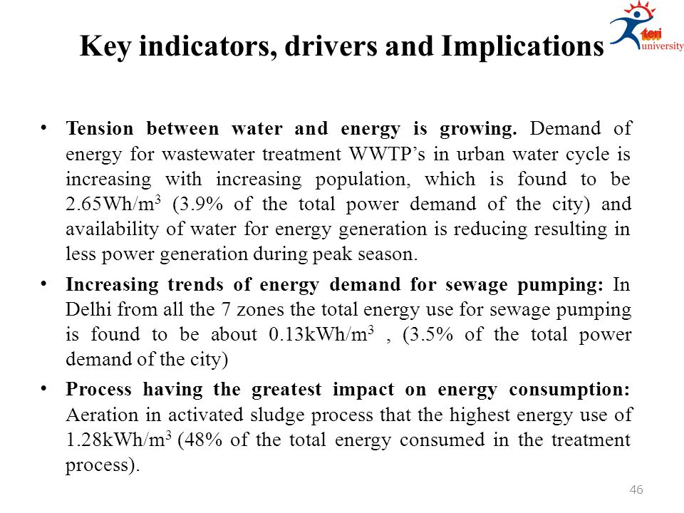 Key indicators, drivers and Implications Tension between water and energy is growing. Demand of energy for wastewater treatment WWTP's in urban water