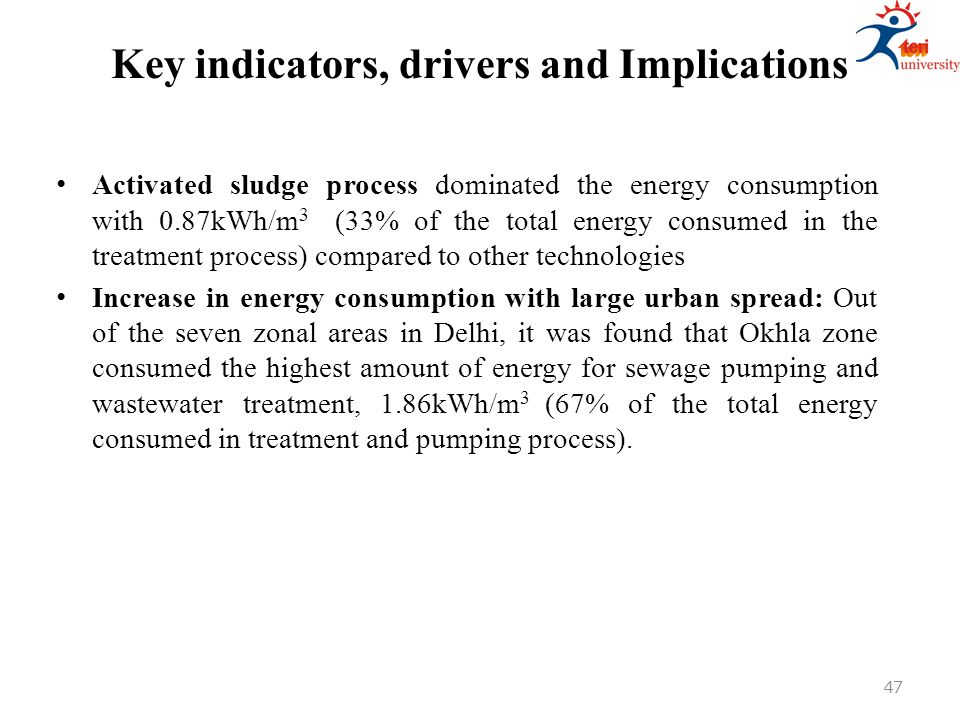 Key indicators, drivers and Implications Activated sludge process dominated the energy consumption with 0.87kWh/m 3 (33% of the total energy consumed