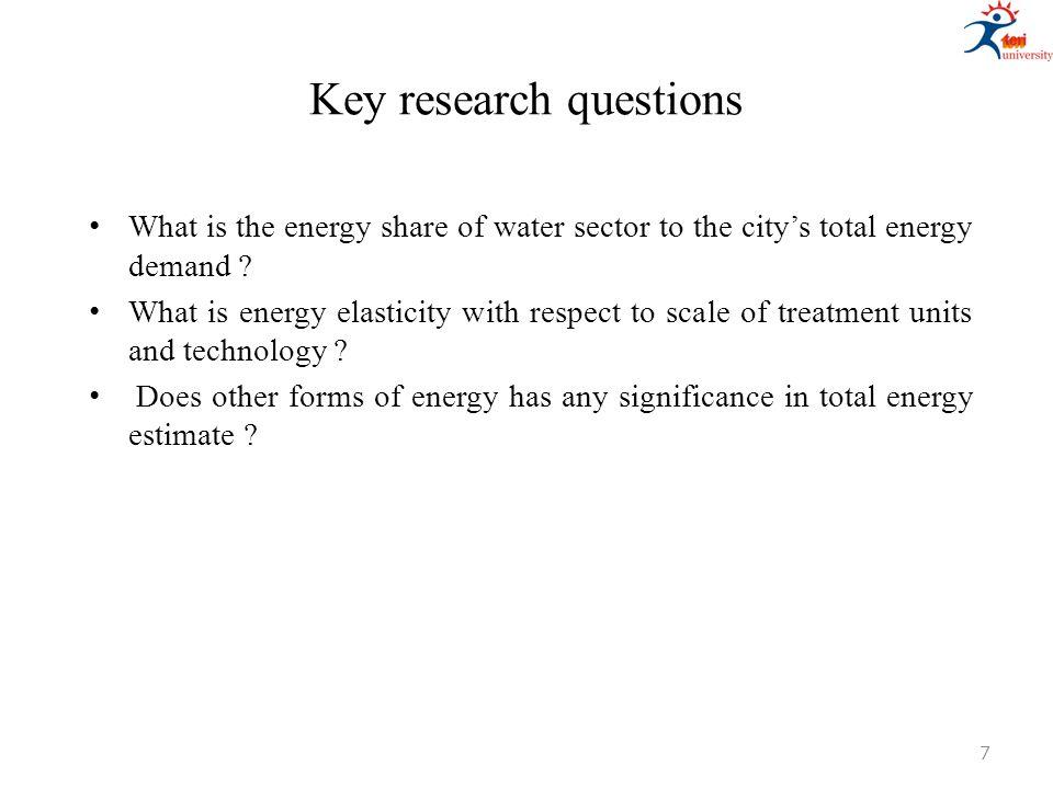 Percentage share of energy 38