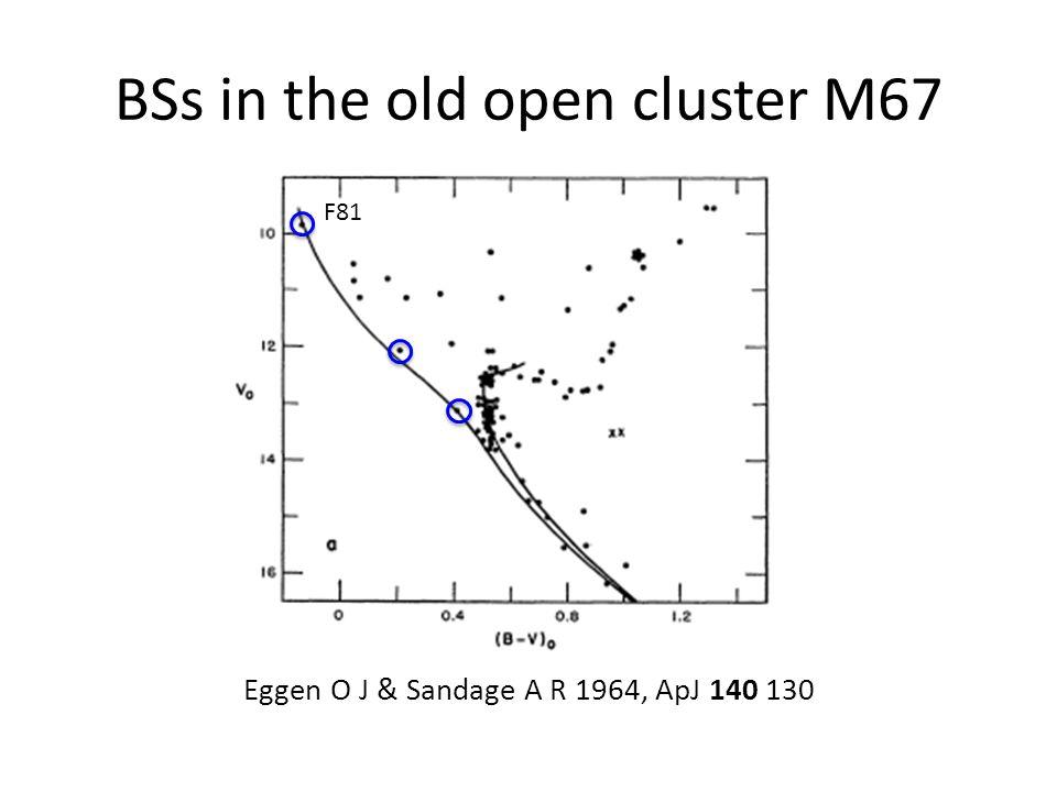 BSs in the old open cluster M67 Eggen O J & Sandage A R 1964, ApJ 140 130 F81