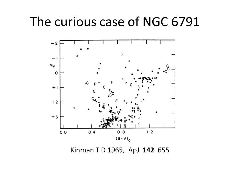 The curious case of NGC 6791 Kinman T D 1965, ApJ 142 655