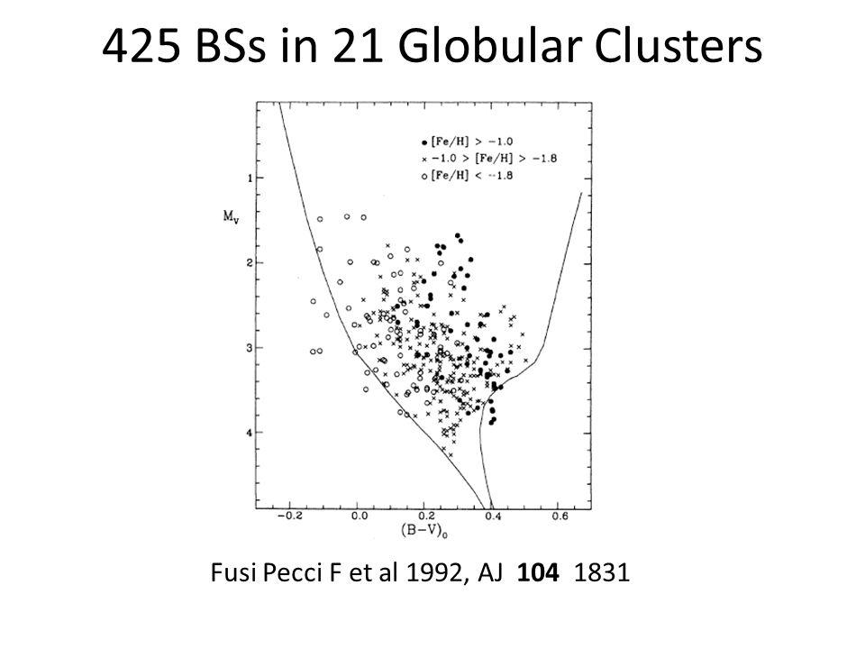 425 BSs in 21 Globular Clusters Fusi Pecci F et al 1992, AJ 104 1831