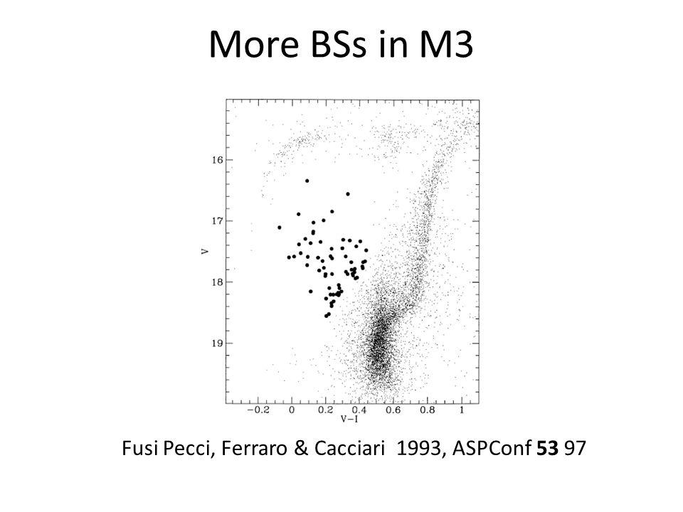More BSs in M3 Fusi Pecci, Ferraro & Cacciari 1993, ASPConf 53 97