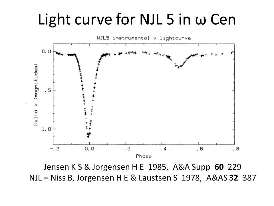 Light curve for NJL 5 in ω Cen Jensen K S & Jorgensen H E 1985, A&A Supp 60 229 NJL = Niss B, Jorgensen H E & Laustsen S 1978, A&AS 32 387