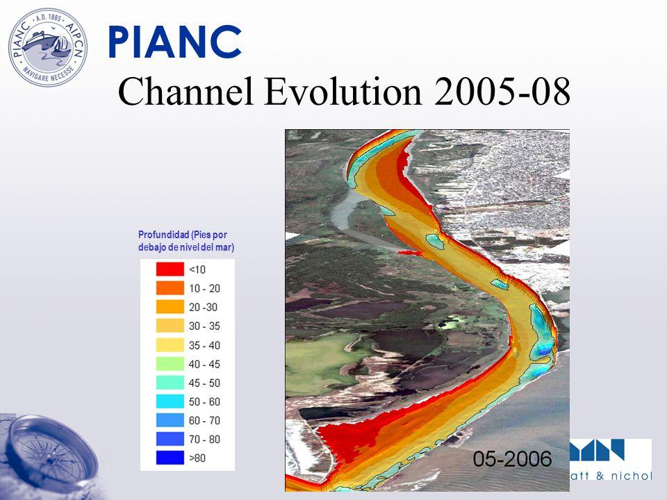 PIANC Channel Evolution 2005-08 Profundidad (Pies por debajo de nivel del mar)