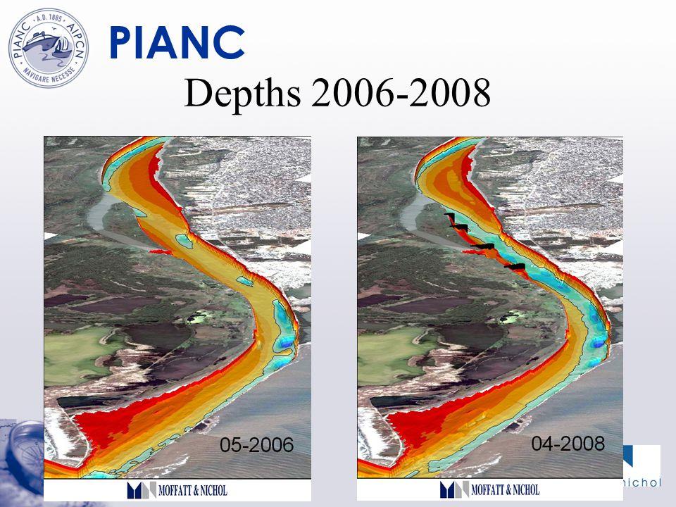PIANC Depths 2006-2008