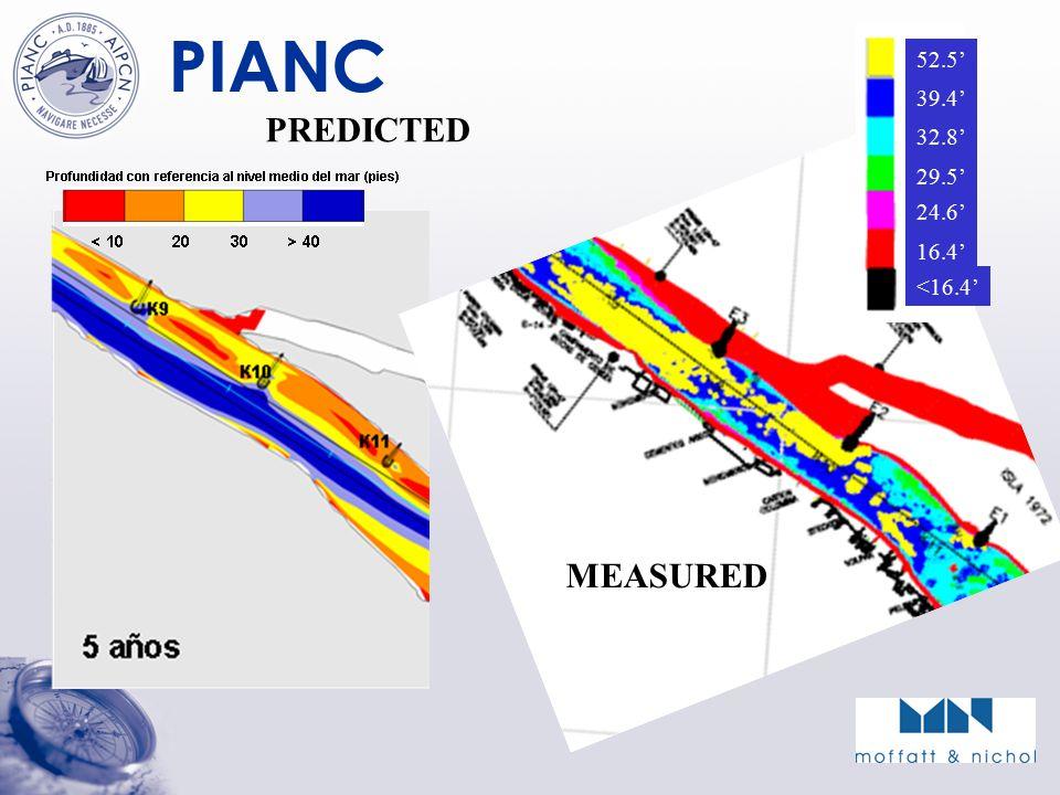 PIANC 52.5' 39.4' 32.8' 29.5' 24.6' 16.4' <16.4' PREDICTED MEASURED