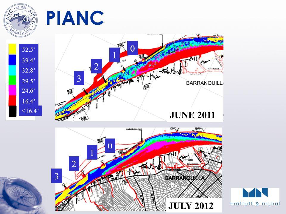 PIANC JUNE 2011 JULY 2012 52.5' 39.4' 32.8' 29.5' 24.6' 16.4' <16.4' 1 0 2 3 1 0 2 3