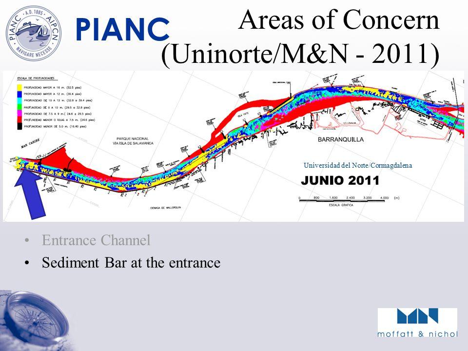 PIANC Entrance Channel Sediment Bar at the entrance Universidad del Norte/Cormagdalena Areas of Concern (Uninorte/M&N - 2011)