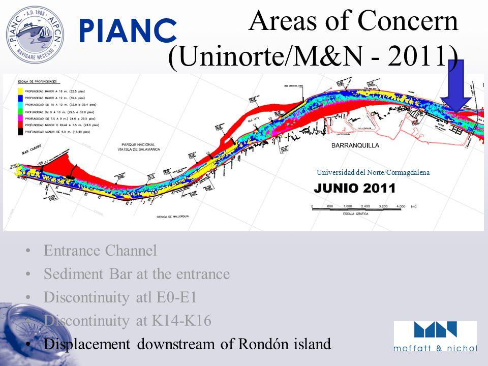 PIANC Entrance Channel Sediment Bar at the entrance Discontinuity atl E0-E1 Discontinuity at K14-K16 Displacement downstream of Rondón island Universidad del Norte/Cormagdalena Areas of Concern (Uninorte/M&N - 2011)
