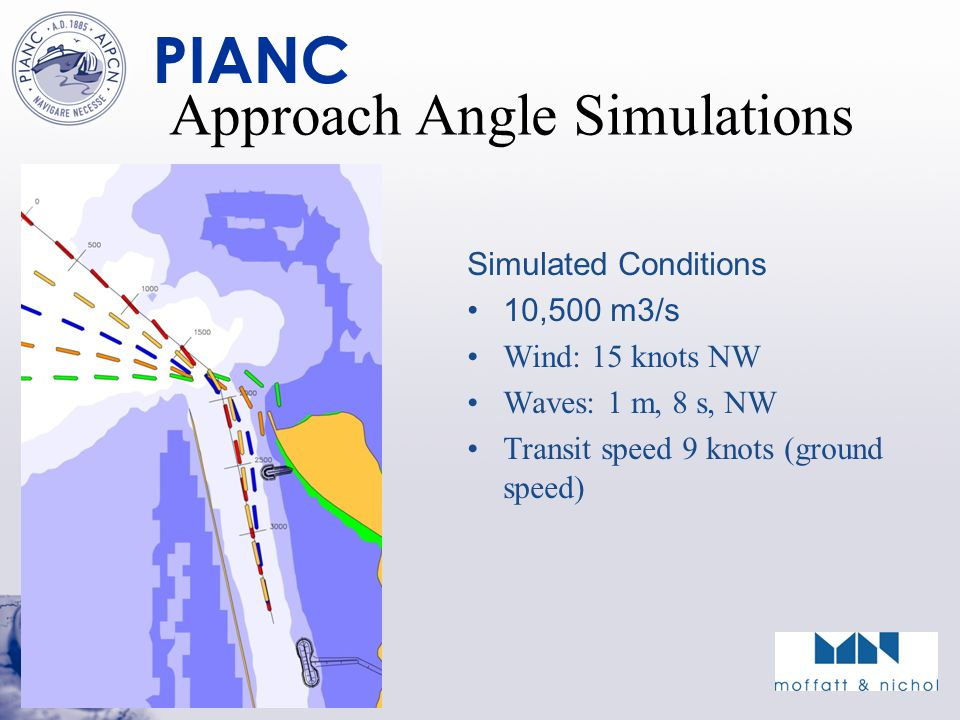 PIANC Approach Angle Simulations Simulated Conditions 10,500 m3/s Wind: 15 knots NW Waves: 1 m, 8 s, NW Transit speed 9 knots (ground speed)