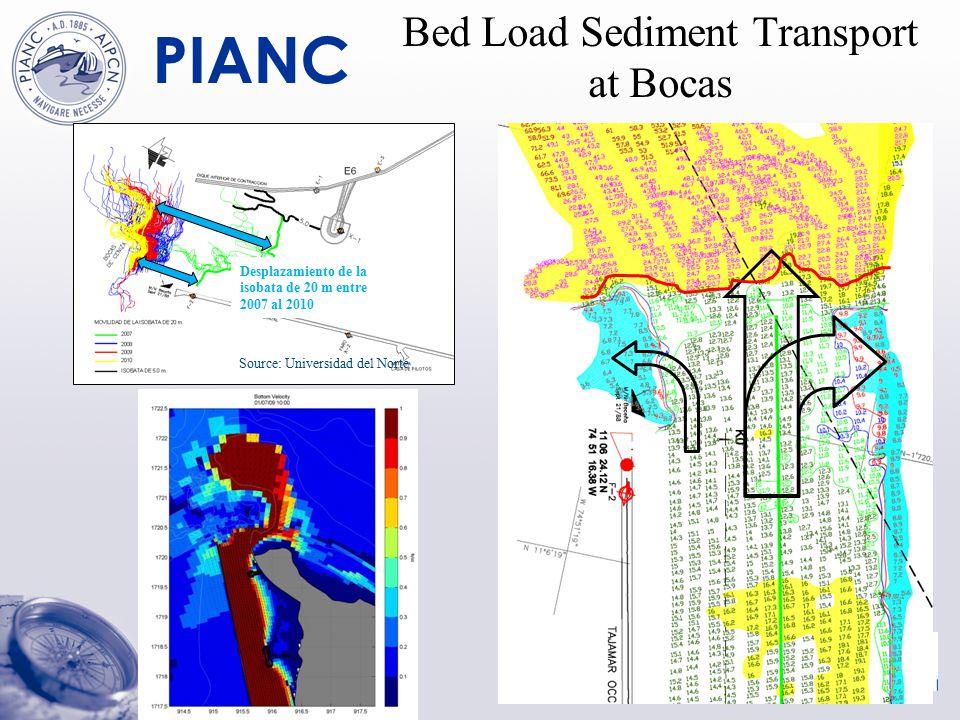 PIANC Bed Load Sediment Transport at Bocas Desplazamiento de la isobata de 20 m entre 2007 al 2010 Source: Universidad del Norte