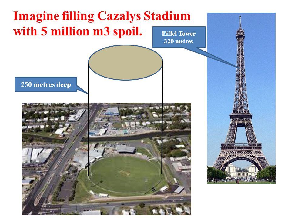 Imagine filling Cazalys Stadium with 5 million m3 spoil. 250 metres deep Eiffel Tower 320 metres