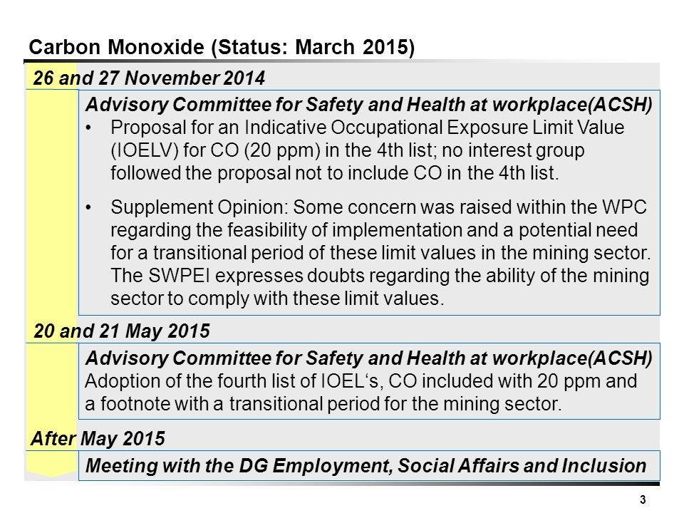 3 Carbon Monoxide (Status: March 2015) Advisory Committee for Safety and Health at workplace(ACSH) Proposal for an Indicative Occupational Exposure Li