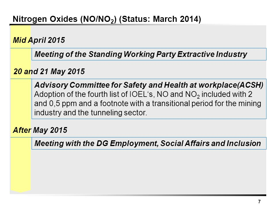 7 Advisory Committee for Safety and Health at workplace(ACSH) Adoption of the fourth list of IOEL's, NO and NO 2 included with 2 and 0,5 ppm and a foo