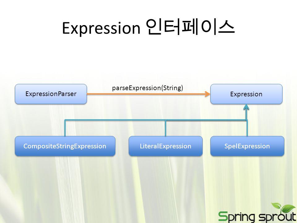 Expression 인터페이스 ExpressionParser Expression parseExpression(String) CompositeStringExpression LiteralExpression SpelExpression
