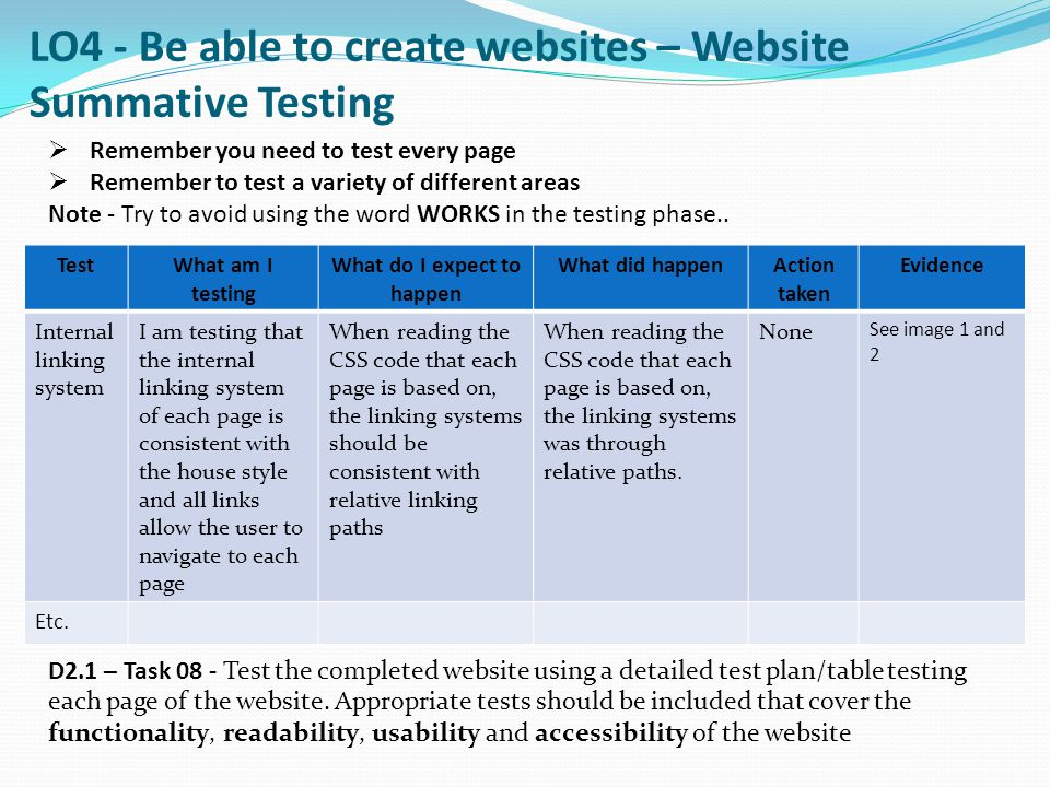 LO4 - Be able to create websites – Website Summative Testing TestWhat am I testing What do I expect to happen What did happenAction taken Evidence Int