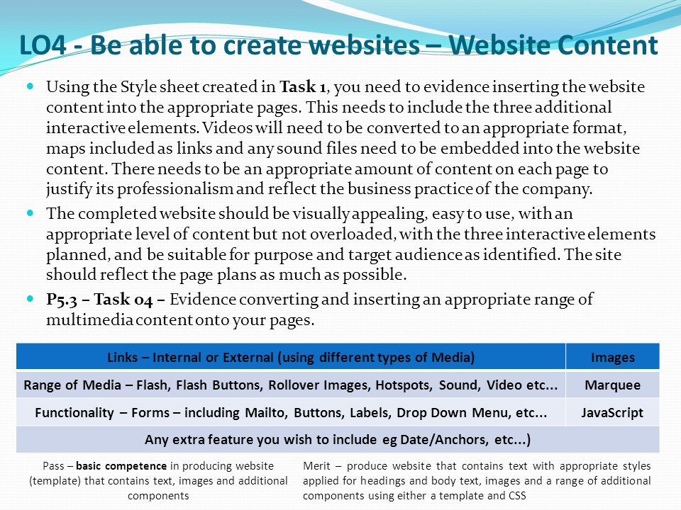 LO4 - Be able to create websites – Website Iterative Testing During the production process you will implement improvements to the interactive website in order to meet the needs of the client.