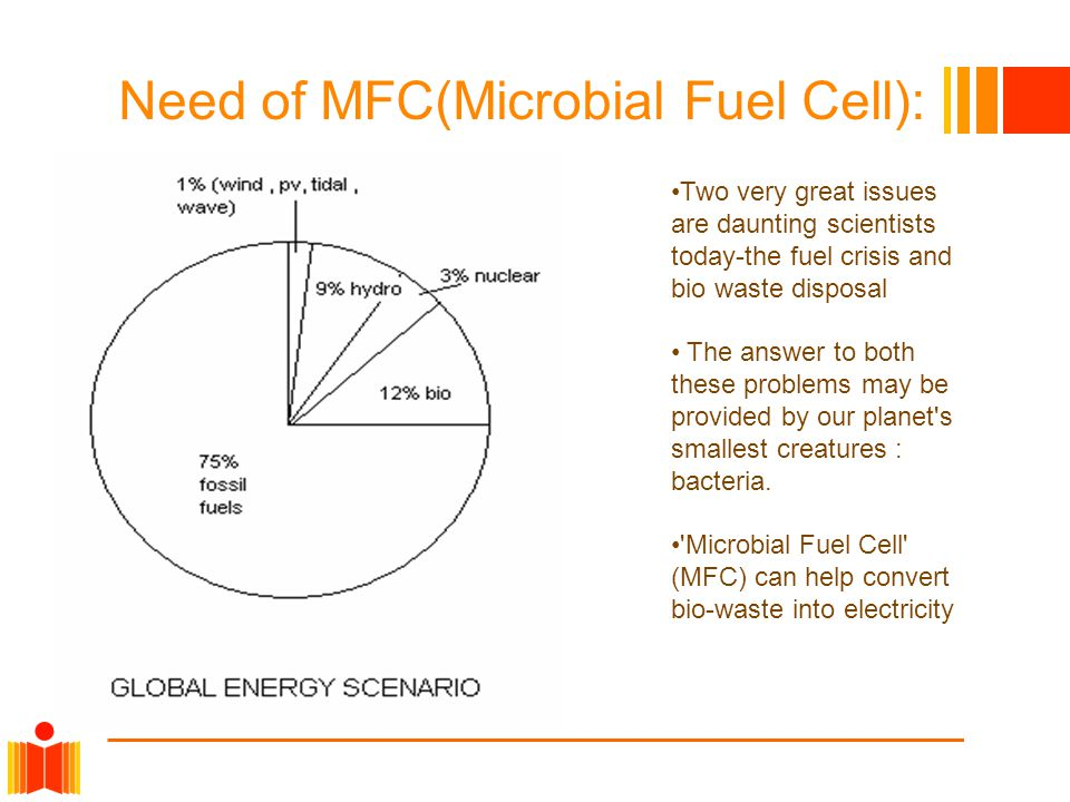 Need of MFC(Microbial Fuel Cell): Two very great issues are daunting scientists today-the fuel crisis and bio waste disposal The answer to both these problems may be provided by our planet s smallest creatures : bacteria.