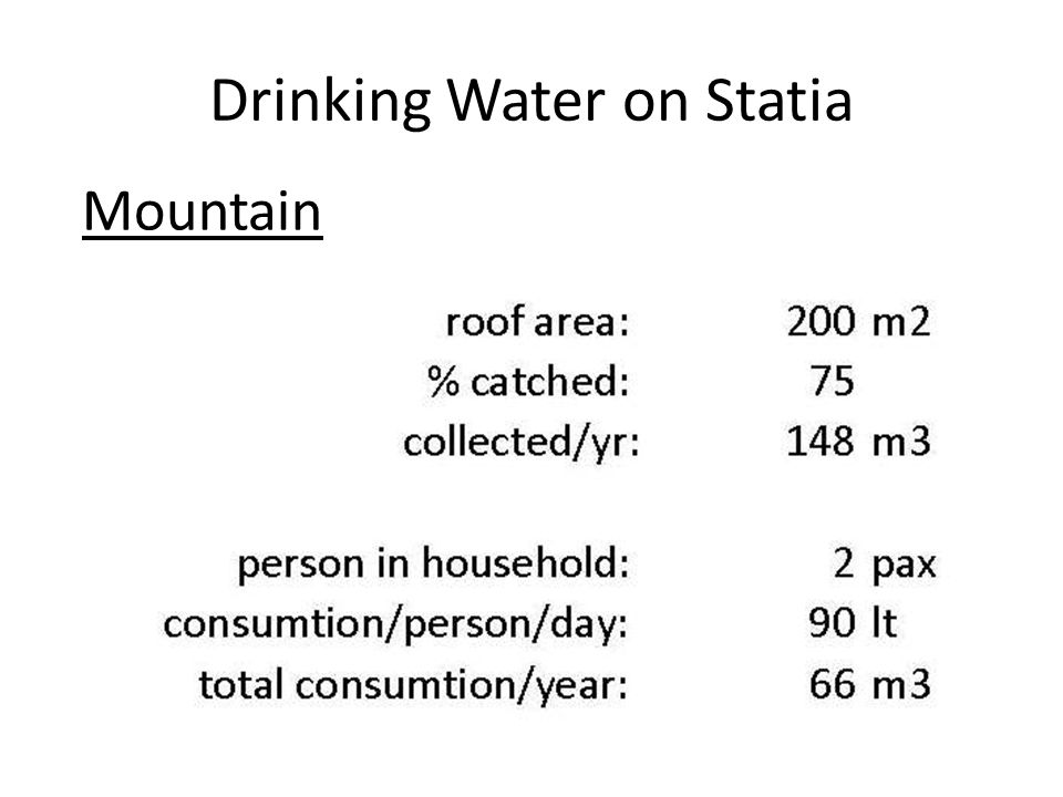 Drinking Water on Statia Mountain