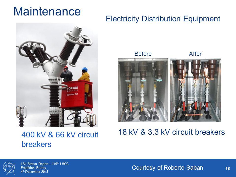 18 LS1 Status Report – 116 th LHCC Frédérick Bordry 4 th December 2013 Maintenance Courtesy of Roberto Saban 400 kV & 66 kV circuit breakers 18 kV & 3.3 kV circuit breakers BeforeAfter Electricity Distribution Equipment