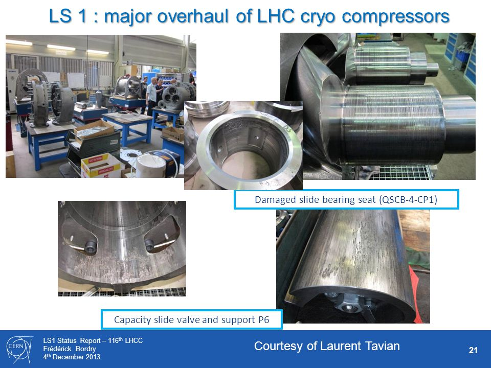 21 LS1 Status Report – 116 th LHCC Frédérick Bordry 4 th December 2013 LS 1 : major overhaul of LHC cryo compressors Capacity slide valve and support