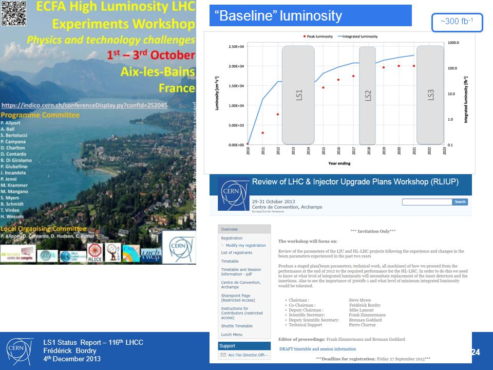24 LS1 Status Report – 116 th LHCC Frédérick Bordry 4 th December 2013 ~300 fb -1 Baseline luminosity