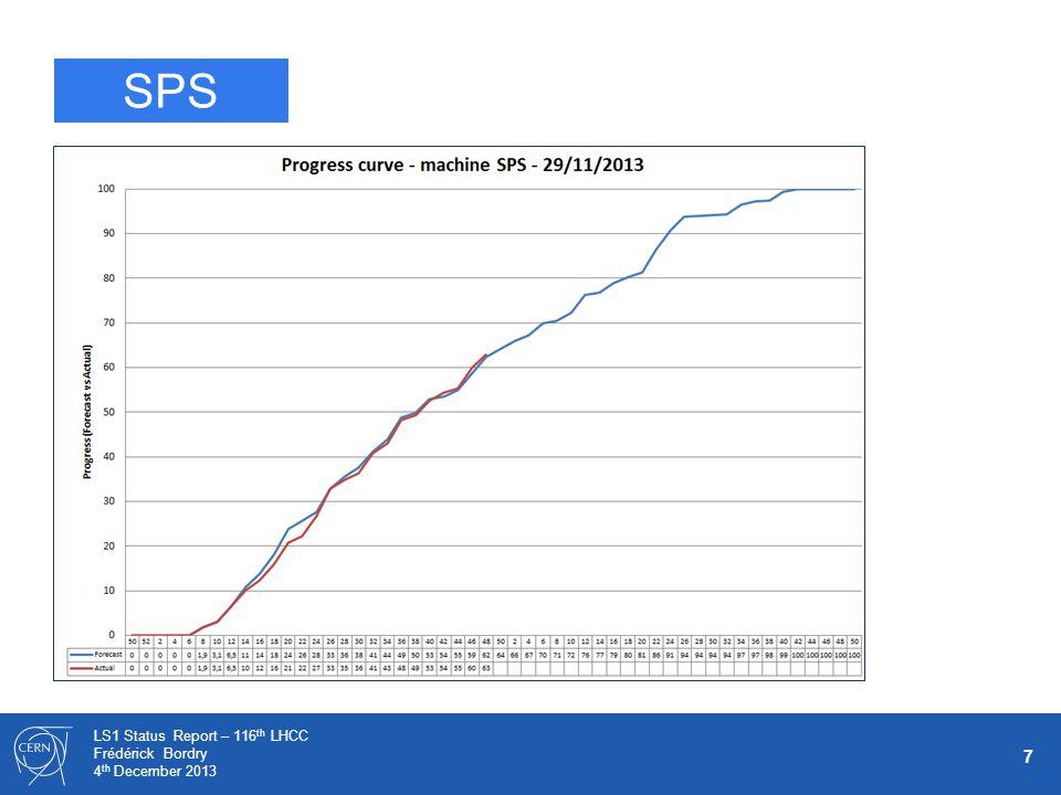 7 LS1 Status Report – 116 th LHCC Frédérick Bordry 4 th December 2013 SPS