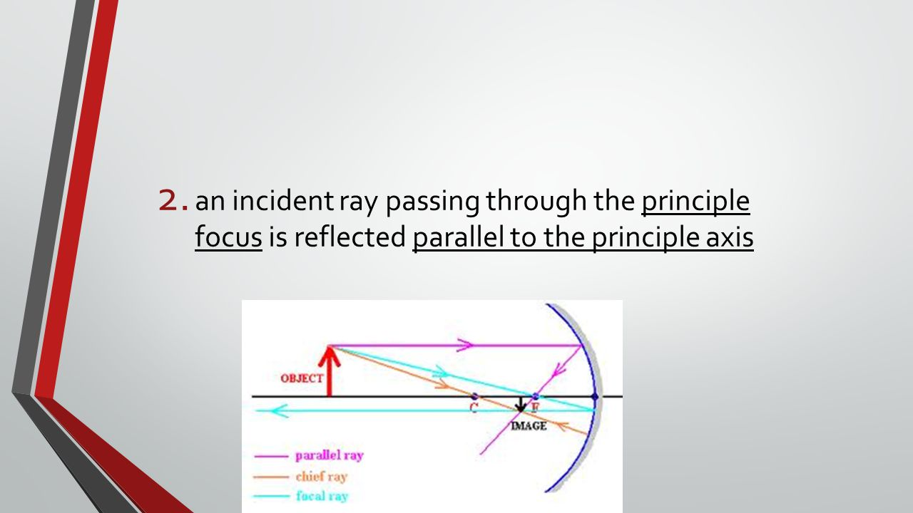 3. an incident ray passing through the center of curvature reflects along the same path