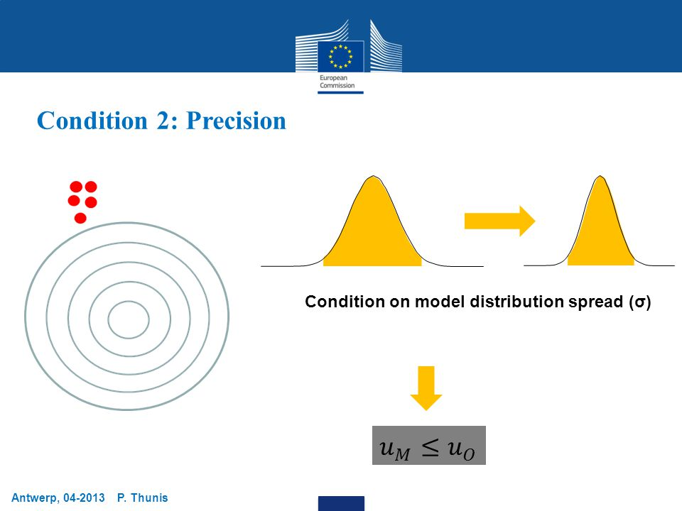 Antwerp, 04-2013 P. Thunis Condition 2: Precision Condition on model distribution spread (σ)