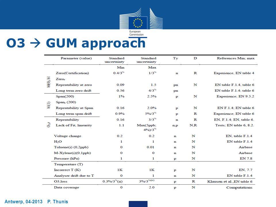 Antwerp, 04-2013 P. Thunis O3  GUM approach