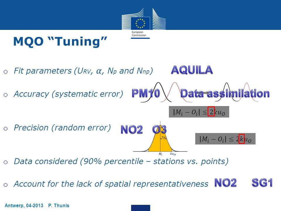 Antwerp, 04-2013 P. Thunis MQO Tuning
