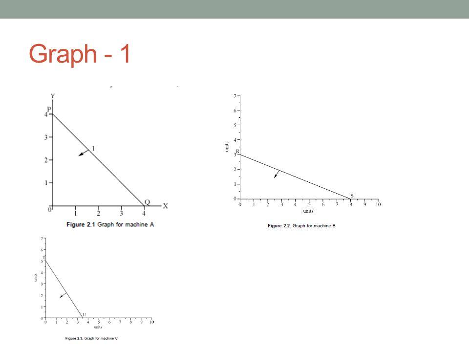 Graph - 1