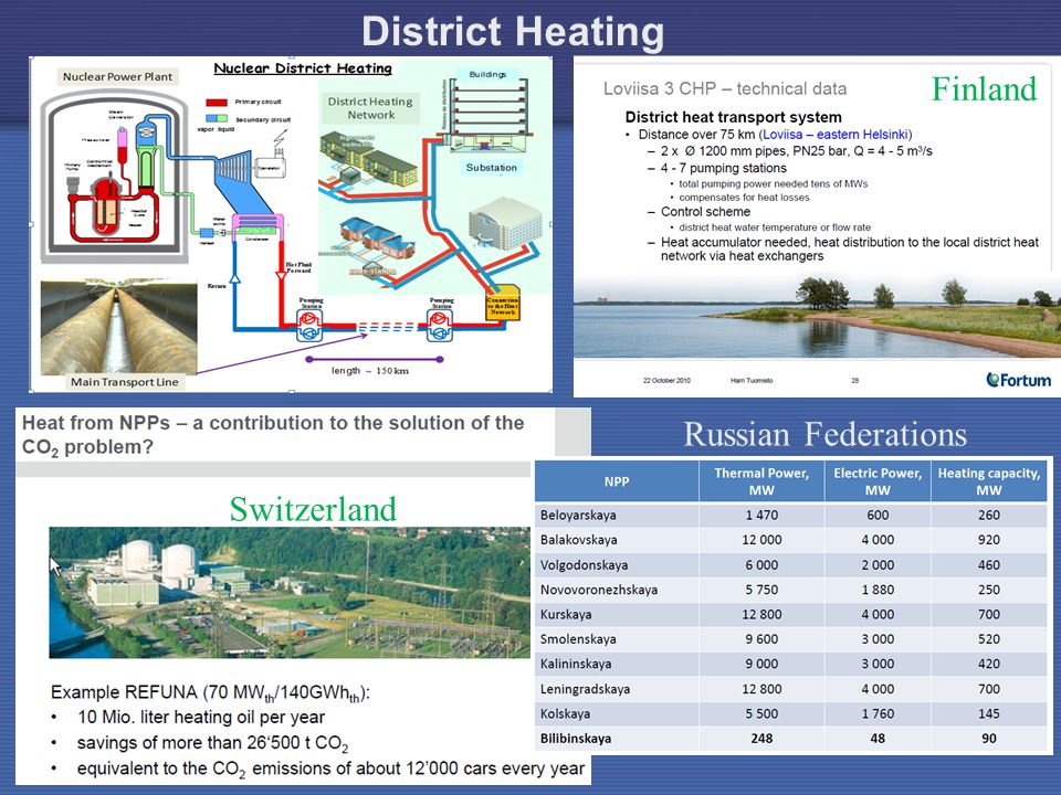 IAEA District Heating Finland Switzerland Russian Federations
