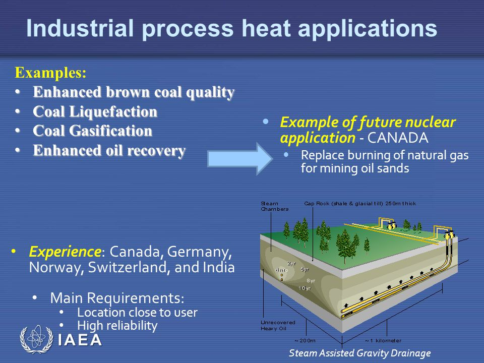 IAEA Industrial process heat applications Example of future nuclear application - CANADA Replace burning of natural gas for mining oil sands Steam Assisted Gravity Drainage Experience: Canada, Germany, Norway, Switzerland, and India Main Requirements: Location close to user High reliability Examples: Enhanced brown coal quality Enhanced brown coal quality Coal Liquefaction Coal Liquefaction Coal Gasification Coal Gasification Enhanced oil recovery Enhanced oil recovery