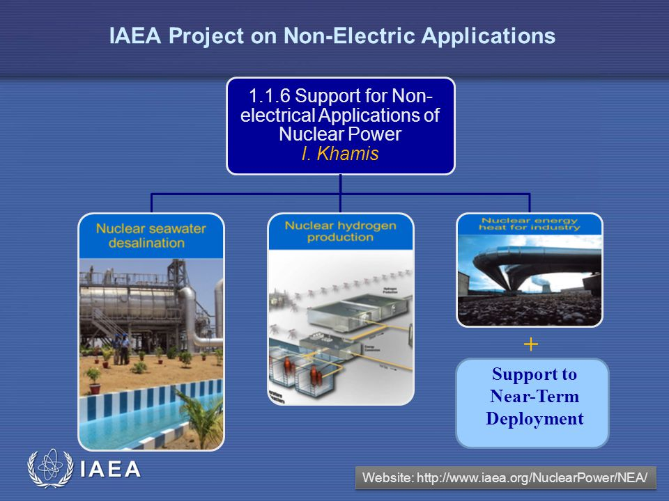 IAEA IAEA Project on Non-Electric Applications 1.1.6 Support for Non- electrical Applications of Nuclear Power I.