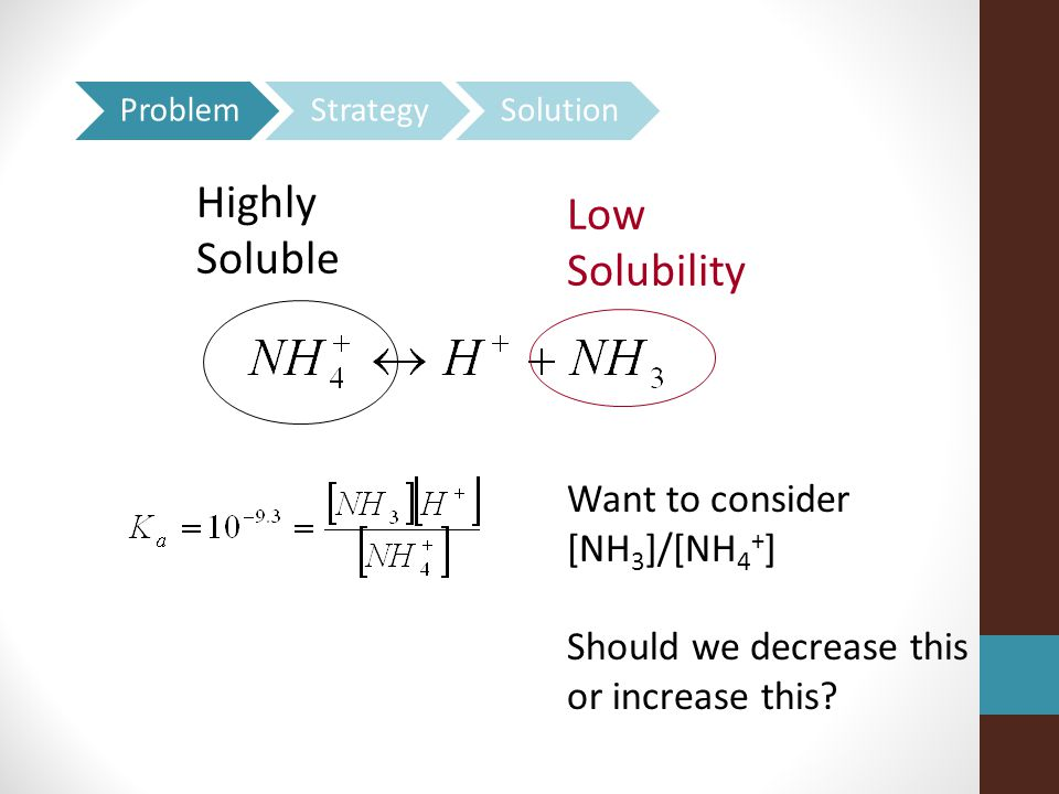 Highly Soluble Low Solubility Want to consider [NH 3 ]/[NH 4 + ] Should we decrease this or increase this?