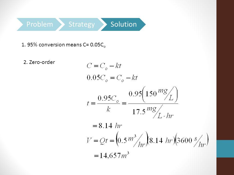 1. 95% conversion means C= 0.05C o 2. Zero-order