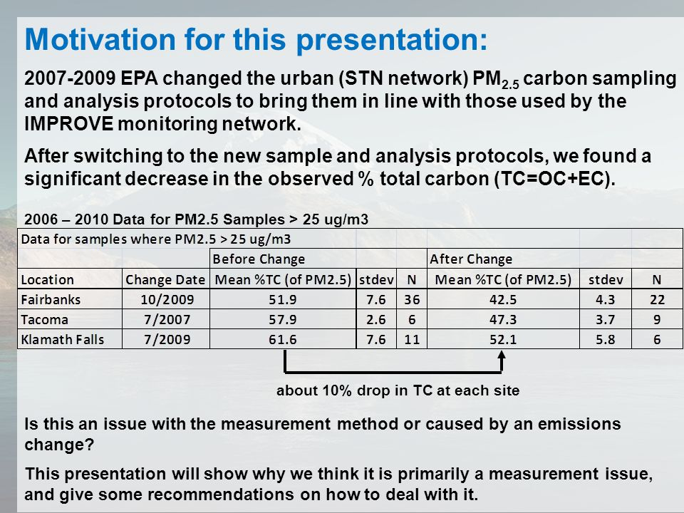 Motivation for this presentation: 2007-2009 EPA changed the urban (STN network) PM 2.5 carbon sampling and analysis protocols to bring them in line with those used by the IMPROVE monitoring network.