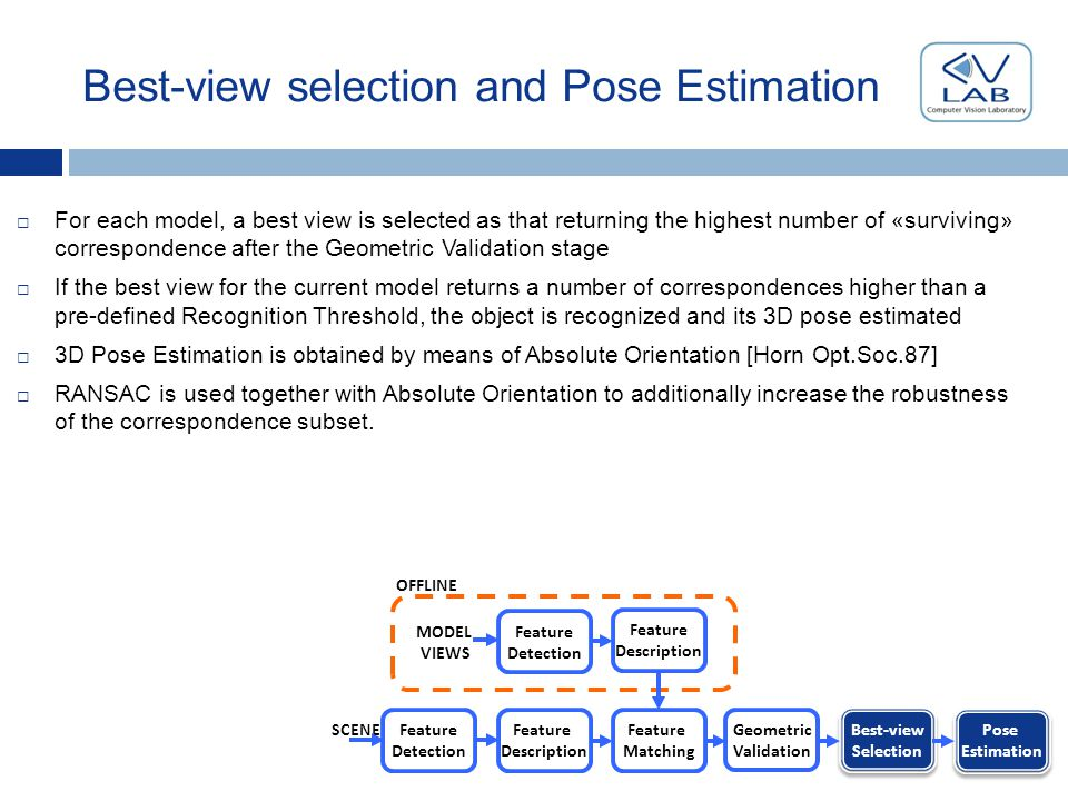 Best-view selection and Pose Estimation  For each model, a best view is selected as that returning the highest number of «surviving» correspondence after the Geometric Validation stage  If the best view for the current model returns a number of correspondences higher than a pre-defined Recognition Threshold, the object is recognized and its 3D pose estimated  3D Pose Estimation is obtained by means of Absolute Orientation [Horn Opt.Soc.87]  RANSAC is used together with Absolute Orientation to additionally increase the robustness of the correspondence subset.