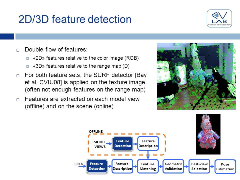 2D/3D feature description  «2D» (RGB) features are described using the SURF descriptor [Bay et al.