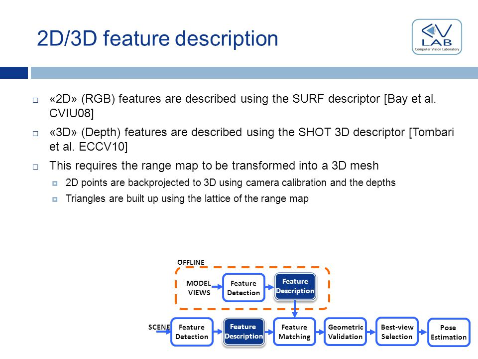 2D/3D feature description  «2D» (RGB) features are described using the SURF descriptor [Bay et al.