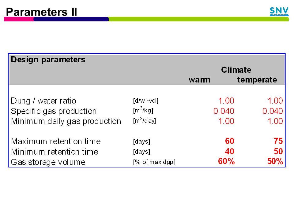 Parameters II