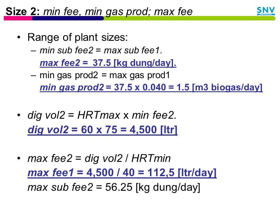 Size 2: min fee, min gas prod; max fee Range of plant sizes: –min sub fee2 = max sub fee1.