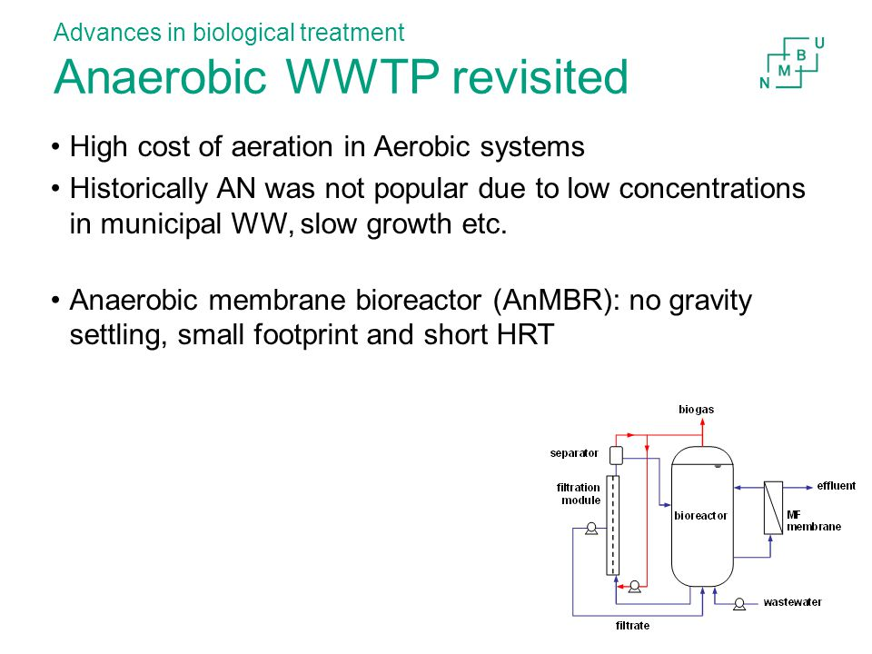 High cost of aeration in Aerobic systems Historically AN was not popular due to low concentrations in municipal WW, slow growth etc.