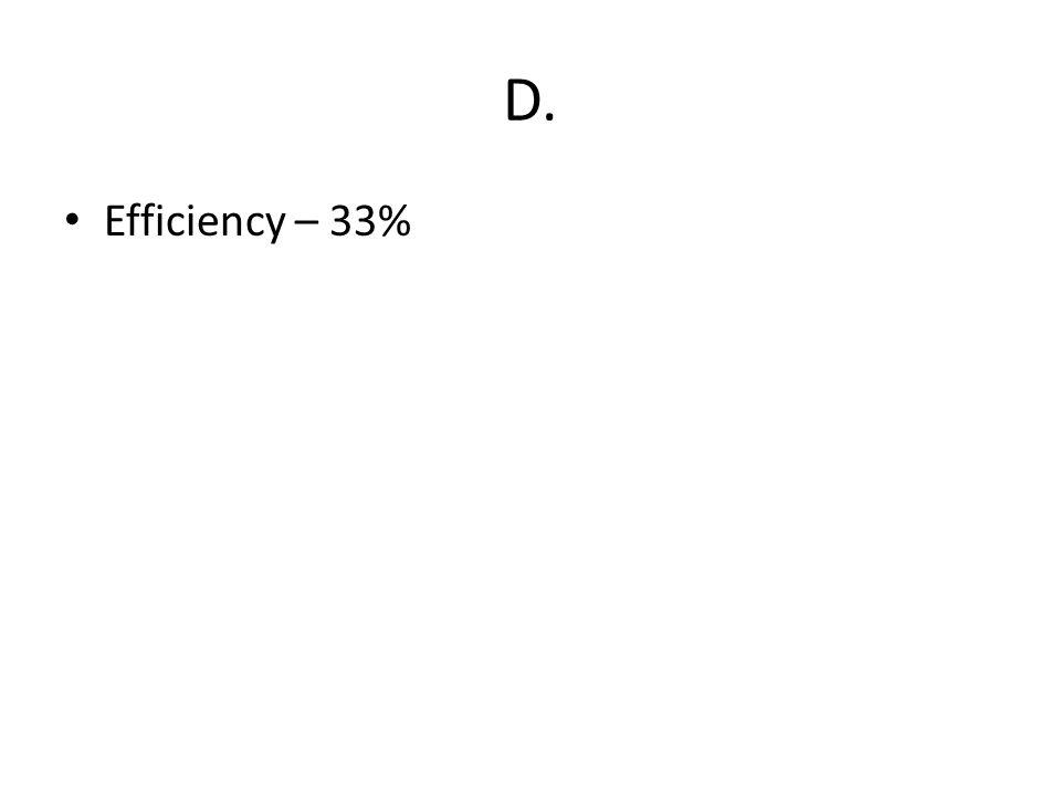 D. Efficiency – 33%