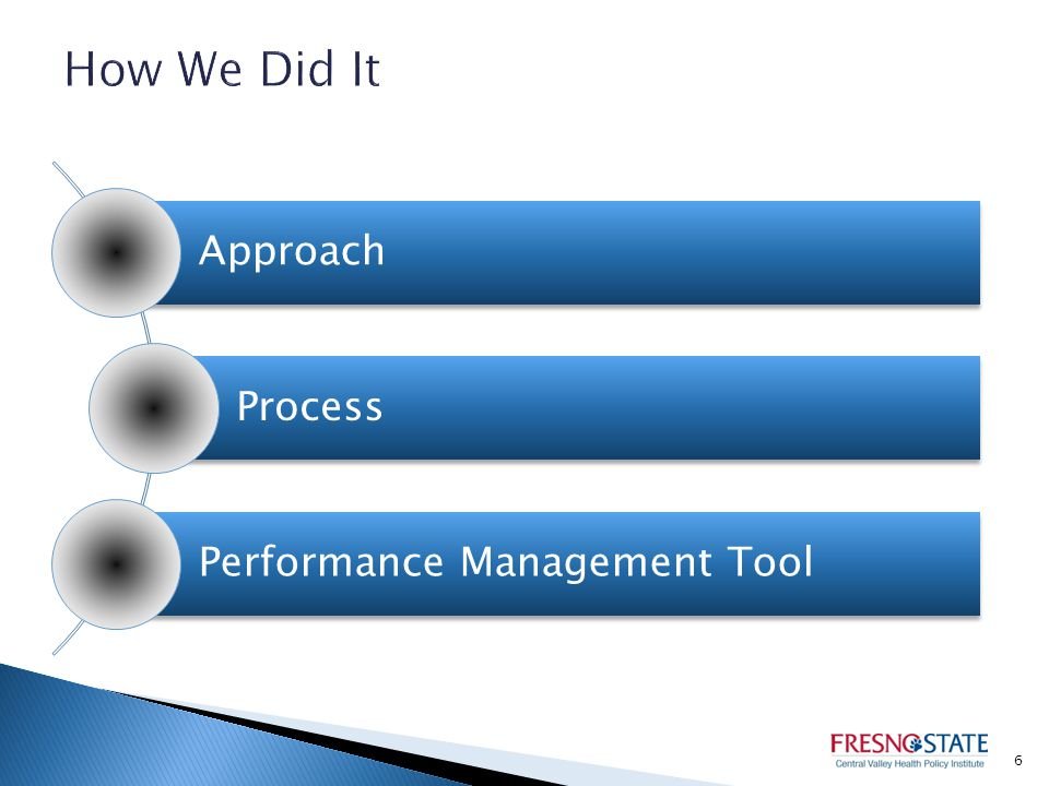 6 Approach Process Performance Management Tool