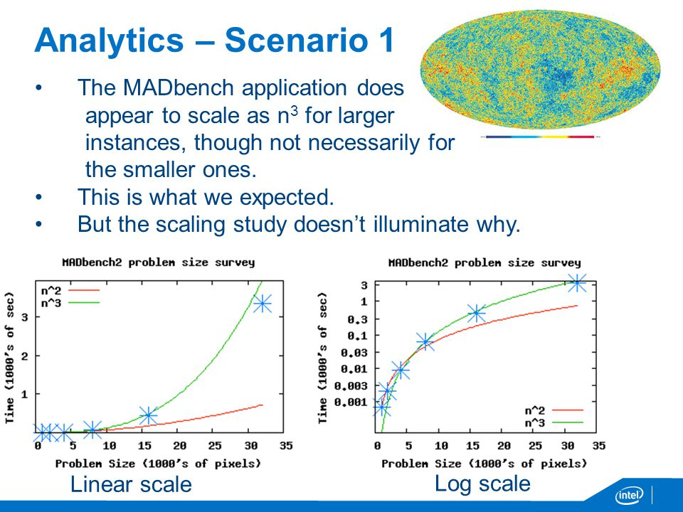Analytics – Scenario 1 Linear scale Log scale The MADbench application does appear to scale as n 3 for larger instances, though not necessarily for the smaller ones.