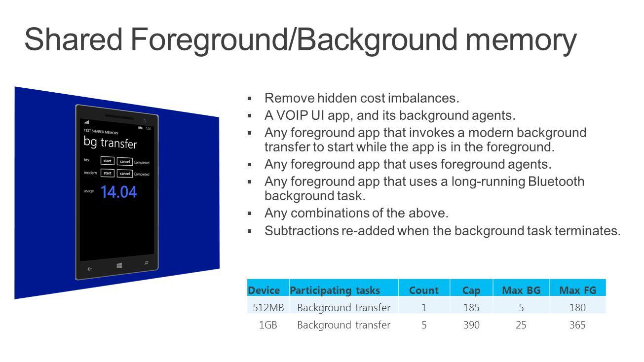 DeviceParticipating tasksCountCapMax BGMax FG 512MBBackground transfer11855180 1GBBackground transfer539025365